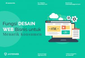 Fungsi Desain Web Bisnis untuk Menarik Konsumen