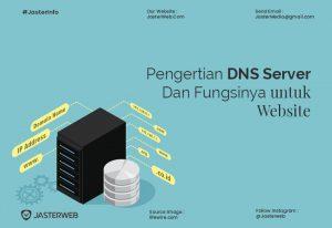 Pengertian DNS Server dan Fungsinya untuk Website