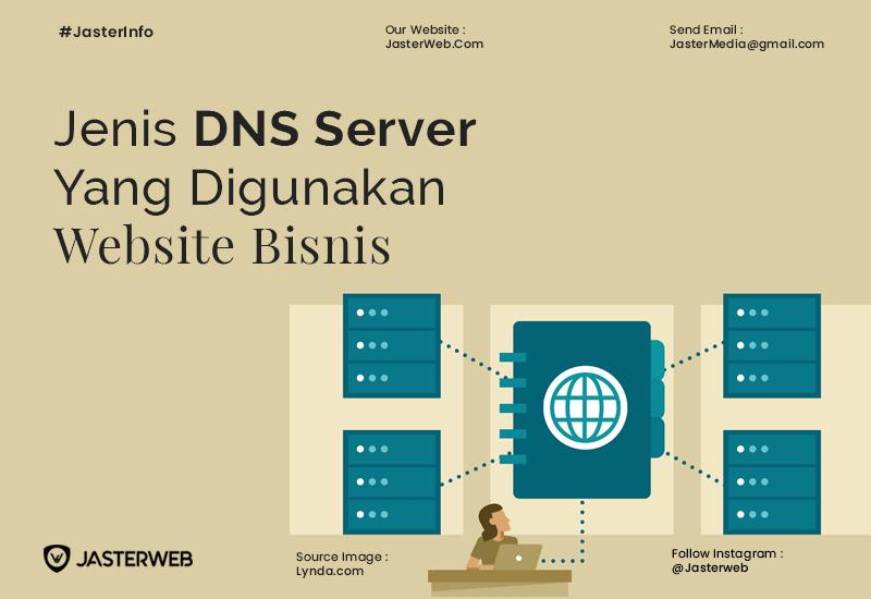 Jenis DNS Server yang Digunakan Website Bisnis