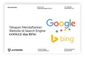 Tahapan Mendaftarkan Website di Search Engine Google dan Bing